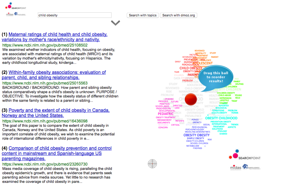 Mining MEDLINE for the Visualisation of a Global Perspective on